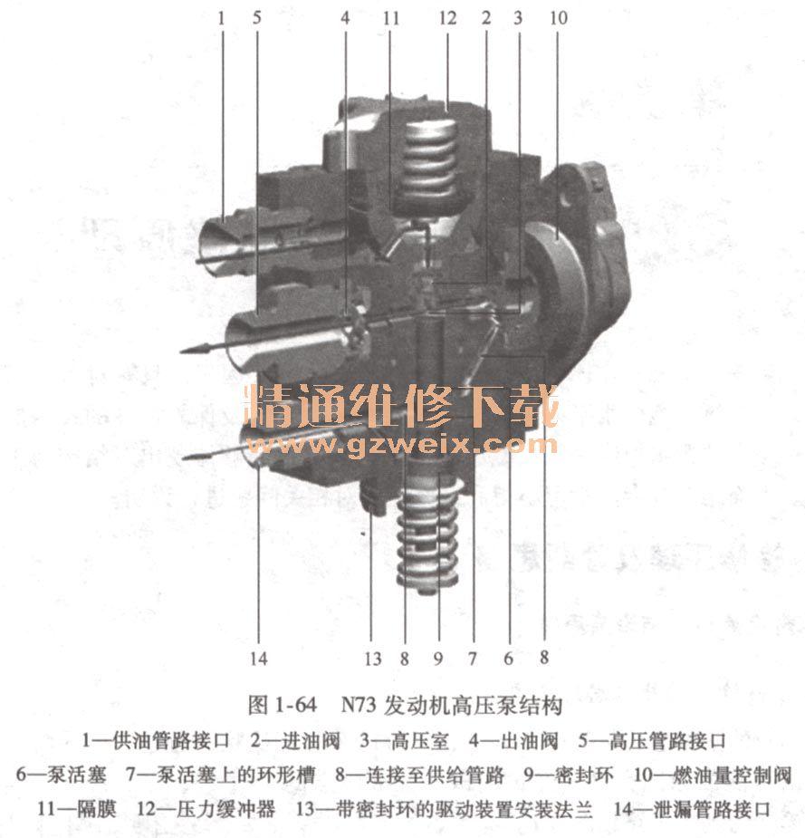 详解汽车发动机系统的分类及结构原理高清图片