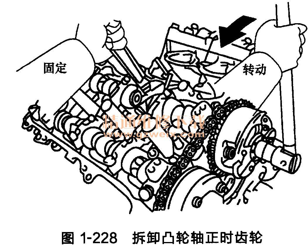 丰田汉兰达发动机正时链条拆卸方法