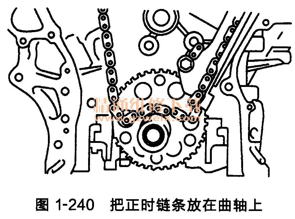 在1号惰轮轴的旋转表面上涂抹一层发动机机油。 使1号惰轮轴的锁销对准汽缸体上的锁销槽,暂时安装1号惰轮轴和2号惰轮轴的惰轮。 用10mm的六角扳手紧固2号惰轮轴,紧固力矩为60N·m。 (9)安装正时链条。 如图1-239所示,对准标记板和正时标记,安装正时链条(凸轮轴标记板为橙色)。  先不要把正时链条盘到曲轴上,如图1-240所示,可先暂时将其放在曲轴上。  逆时针转动汽缸列1上的凸轮轴正时齿轮,张紧汽缸列之间的正时链条。 注意:当重复使用张紧轮时,要把链条板对准原来所在的位置