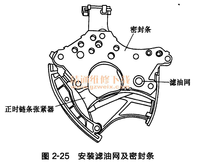 奥迪A6L发动机正时链条安装方法高清图片