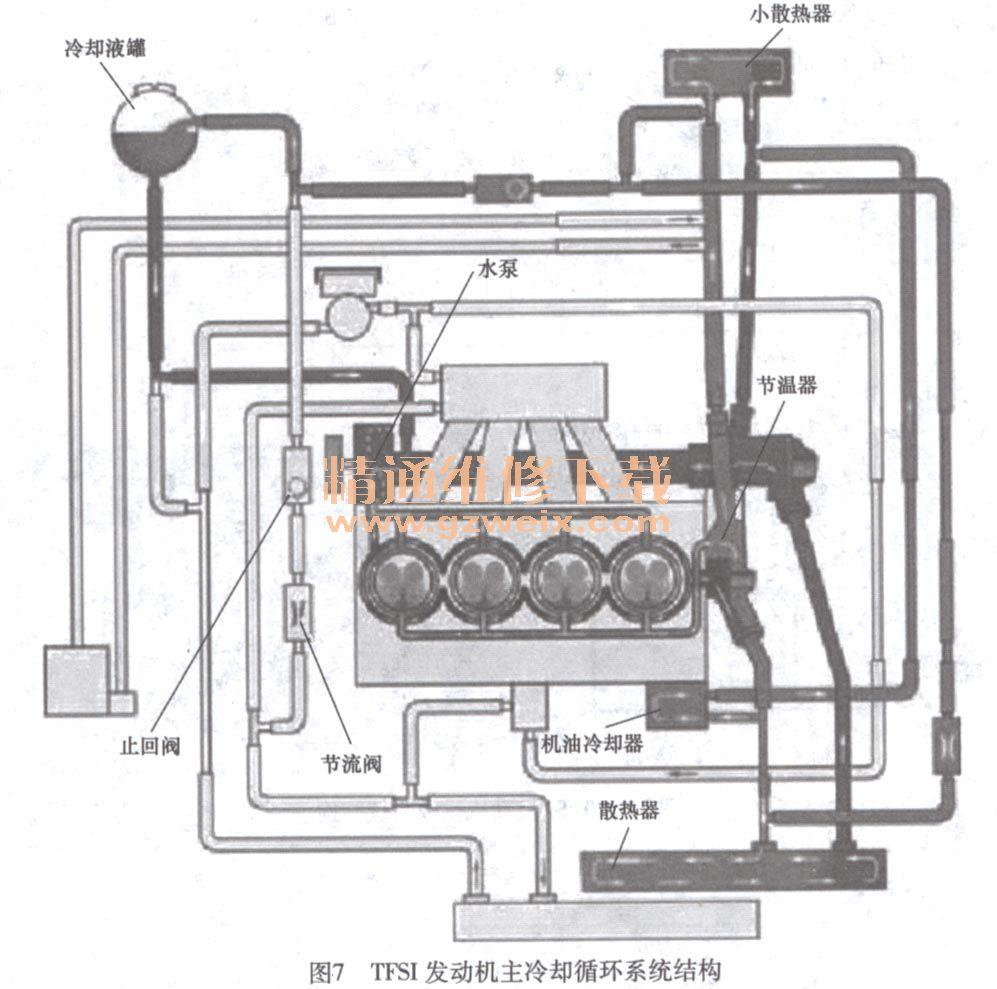 剖析大众 奥迪发动机结构特点及检修原理高清图片