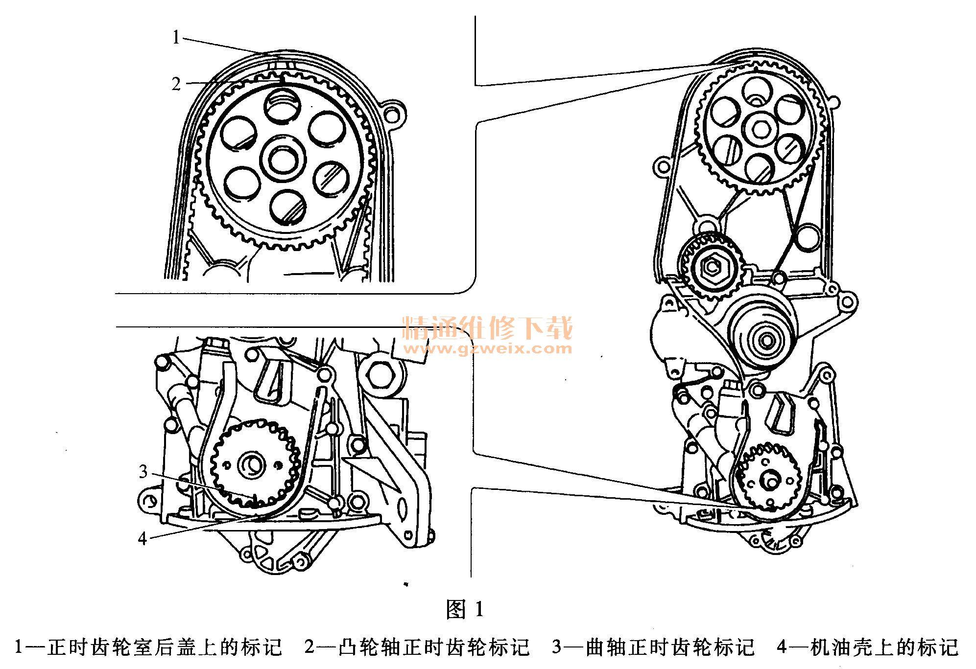 菲亚特派力奥 1. 5l 1461 发动机正时校对方法 高清图片