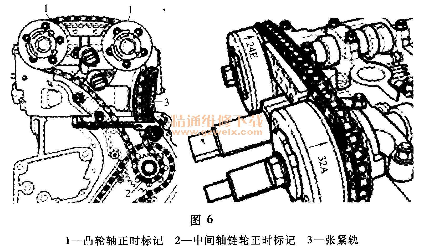 保时捷卡宴(3. 2l bfd)发动机正时校对方法