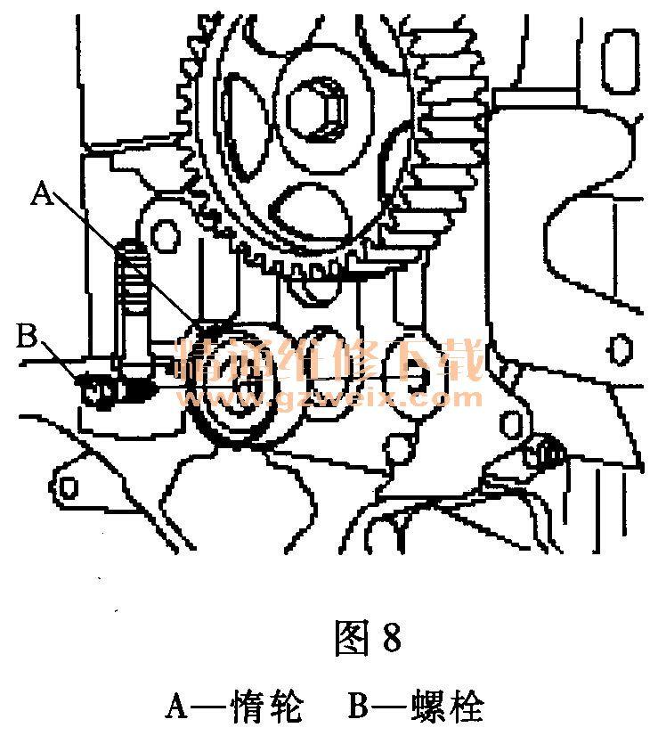 现代悦动(1. 8l g4gb)发动机正时校对方法