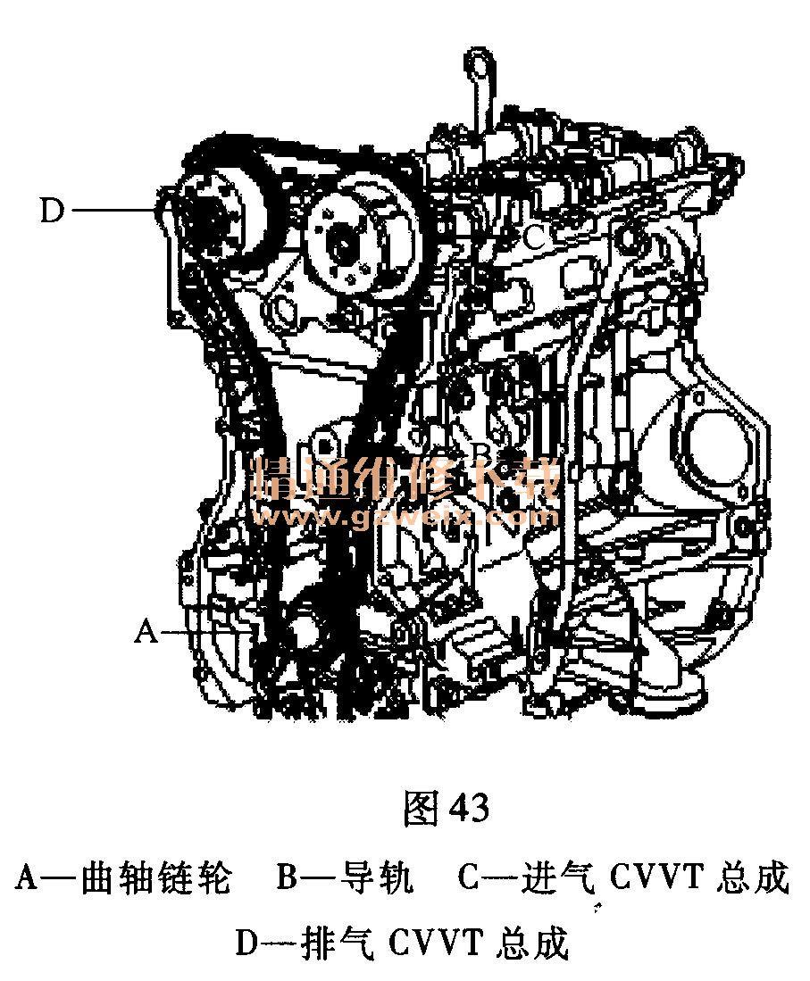 4l g4ke)发动机正时校对方法; 汽车发动机正时链条-齿形链;