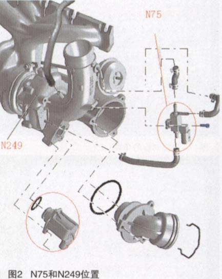 用诊断仪分别对涡轮增压器n75增压压力限制电磁阀图片