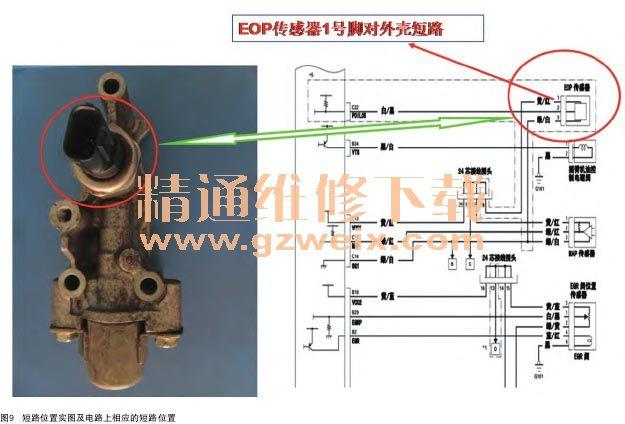 此时维修陷入了困境。结合以上检查结果分析,问题可能出在 ECM/PCM 控制系统线路及相关传感器、执行器故障,造成ECM/PCM 无法与仪表通信。于是带着疑问,把整套发动机线束拆下测量,可仍然没有发现故障点,于是把线束往发动机上装,只装好主线束及搭铁线,打开点火开关时,奇迹出现了,仪表显示已恢复正常。 再逐一安插发动机线束上的传感器插头,当安插到摇臂油控制阀上的EOP 油压传感器插头时,故障重现了。为了进一步确认故障,再次拔掉 EOP传感器插头时,仪表显示恢复正常 ;当再一次插上 EOP 传感器插头时,故