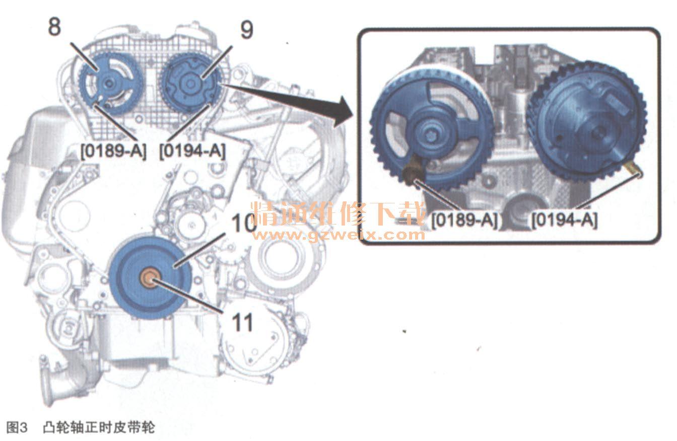 东风雪铁龙c5 2.3l ew12发动机正时校对方法高清图片