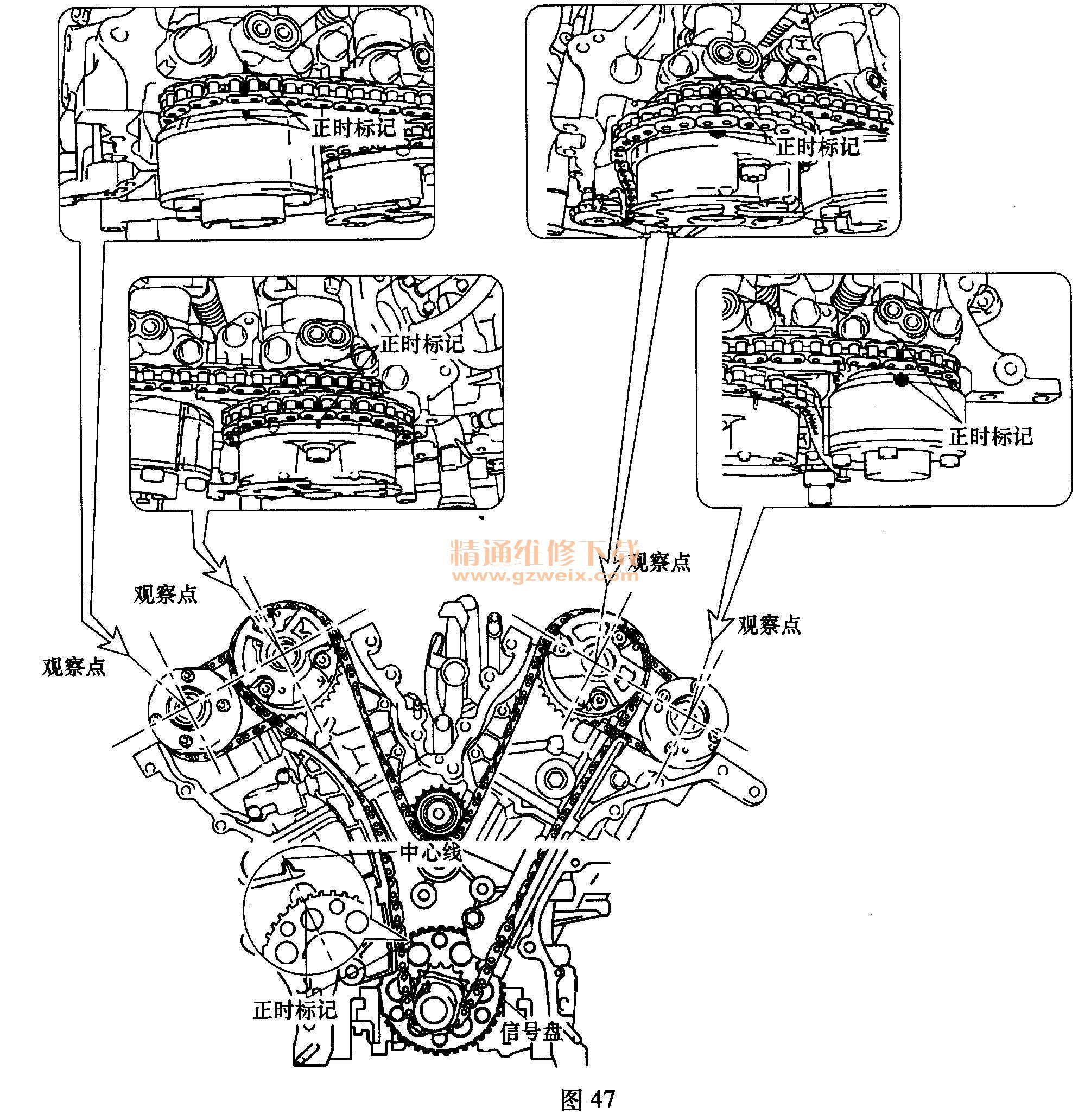 丰田 汉兰达 3.5l 2gr fe 发动机 正时 校对方法 高清图片