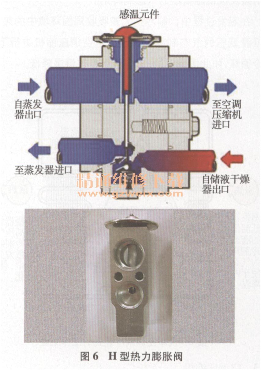 详解汽车空调的维护与修理 一高清图片