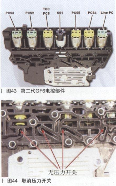 第二代gf6变速器采用先进的控制策略,工作油压在第一代基础上做了优化图片