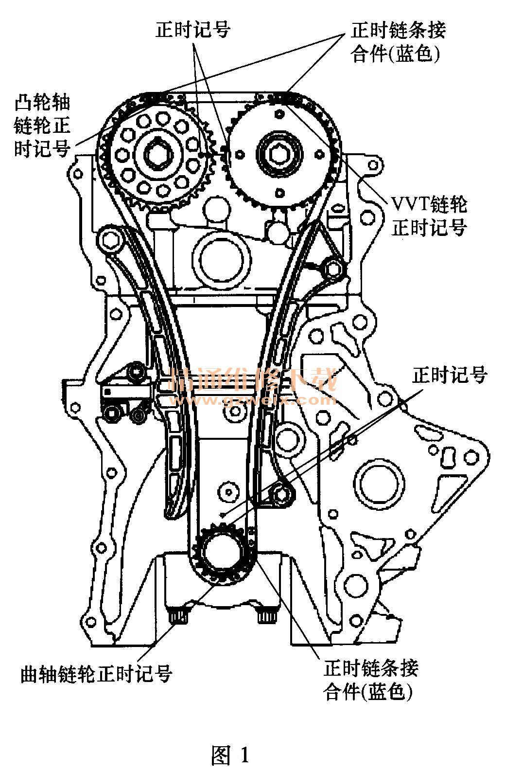 海马2 4a9系列 发动机 正时链条 安装方法 精通高清图片