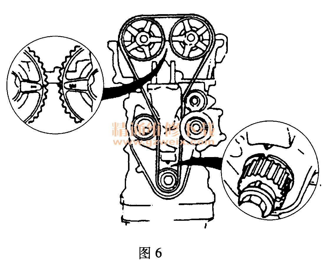 (1)安装带轮锁紧螺栓。 (2)顺时针旋转曲轴至1缸上止点位置,确认正时标记如图6中所示对齐。  (3)用套筒和扳手顺时针旋转张紧轮,如图7所示。  (4)拆下张紧轮弹簧。 (5)拆下张紧轮。 (6)拆下正时带。 提示:为了便于重新安装正时带,拆卸时应在正时带上标明转动方向。