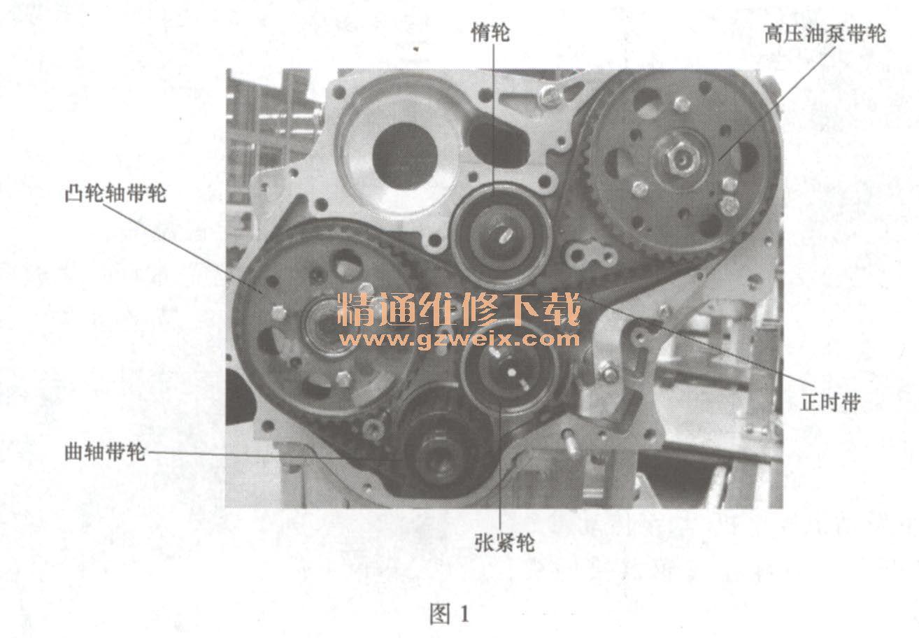 汽车起动机接线柱-2. 8TC 发动机正时链条拆卸方法图片
