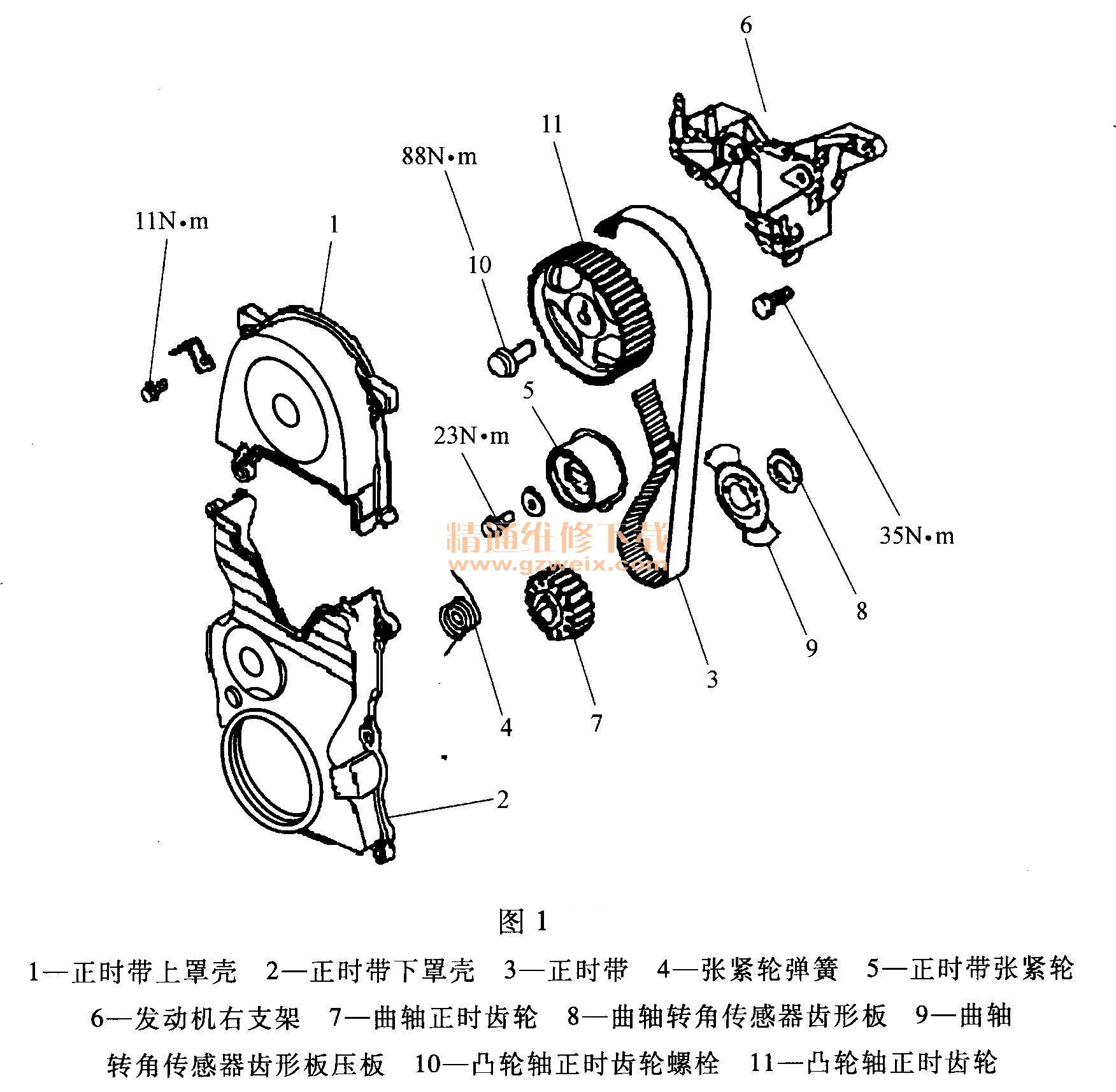 中华骏捷frv(1. 8l 4g18)发动机正时校对方法