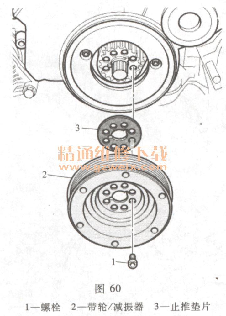 适用2005~2008年奥迪A6(3. 0L BBJ)车型 (一)正时齿形传动带传动部件(图59)  (二)拆卸方法 (1)拔下后部及前部发动机罩。 (2)在拆卸多楔带之前用粉笔或记号笔记下转动方向。 (3)用多楔带撬杆松开多楔带,然后从带轮上拆下多楔带。 (4)用多楔带撬杆和定位件顺时针方向摆动,用锁止杆固定,并松开撬杆,然后松开两个螺栓取下固定的多楔带张紧装置。 (5)旋出8个螺栓1,取下减振器2和止推垫片3,如图60所示。  (6)取下下列部件:齿形传动带盖罩、冷卸液补偿罐、空气导管、空气滤清器壳上