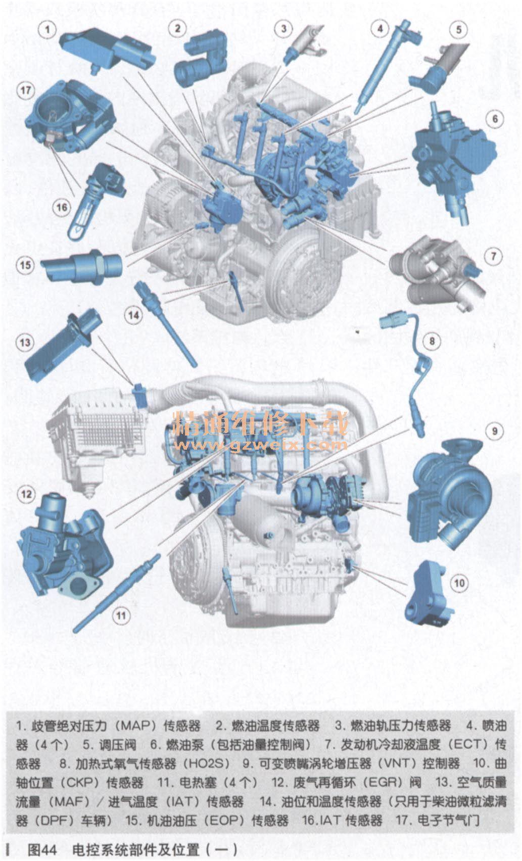 剖析路虎神行者2td4柴油发动机技术(六)