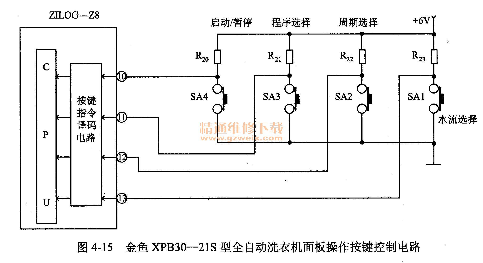 金鱼xpb30-21 s型全自动洗衣机的面板操作按键控制电路如图4-15所示.
