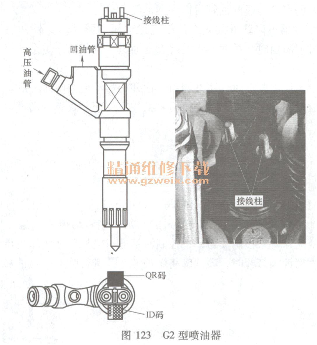 此时施加在控制活塞承压面上的压力和喷嘴弹簧的弹力相等,喷嘴针阀图片