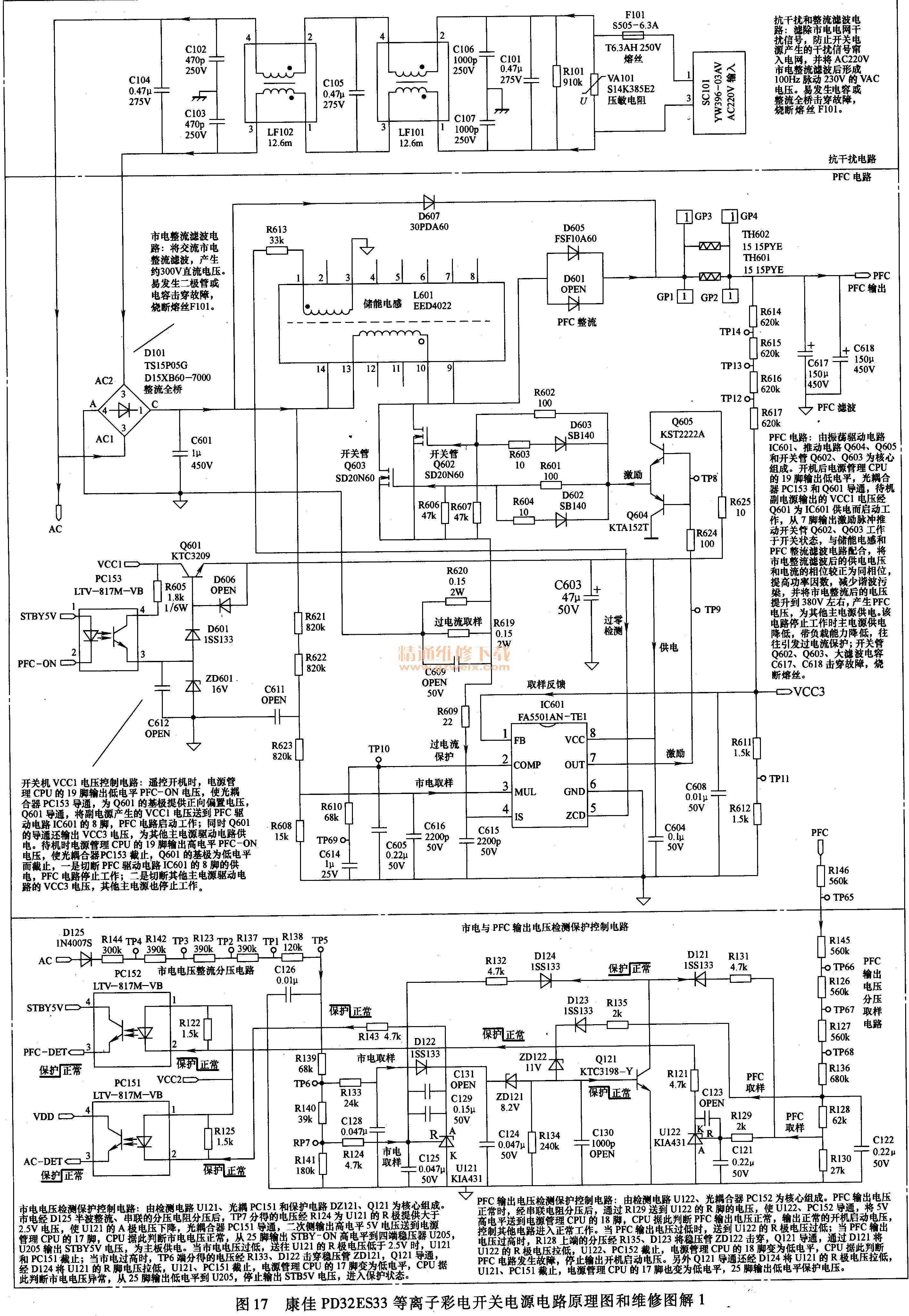 康佳pd32es33等离子彩色电视开关电源