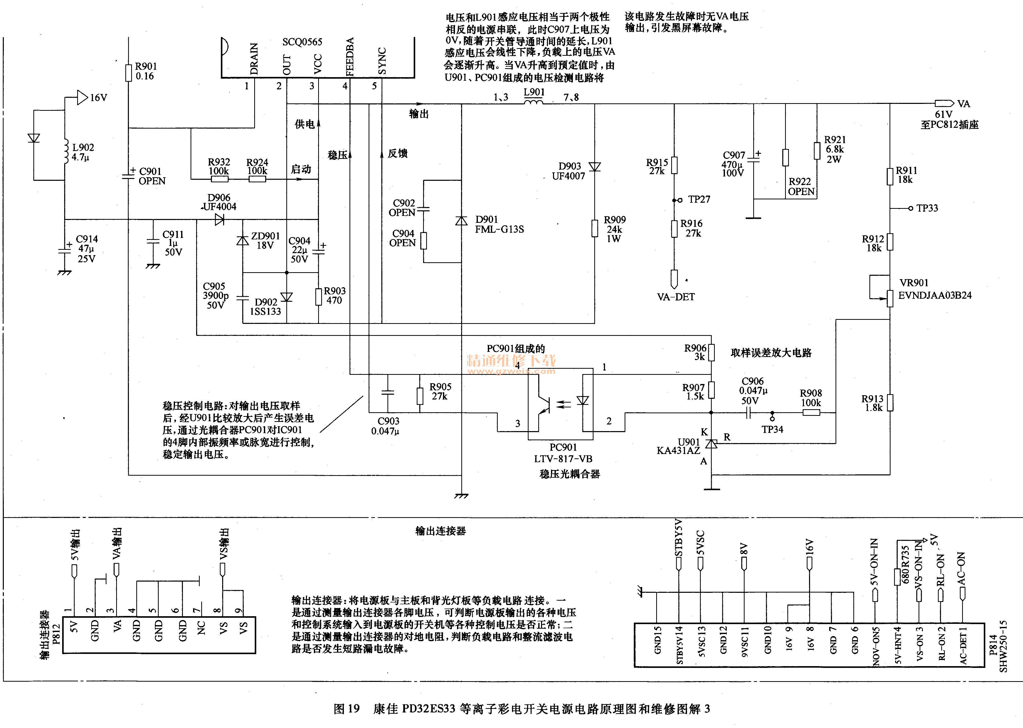 彩色电视机电路原理_康佳PD32ES33等离子彩色电视开关电源 - 精通维修下载