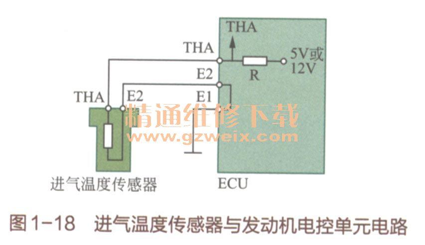 温度传感器 电路图 汽车高清图片