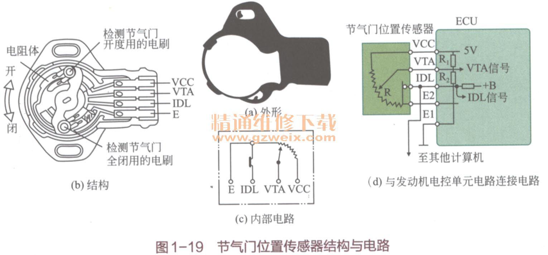 节气门位置传感器结构与电路 高清图片