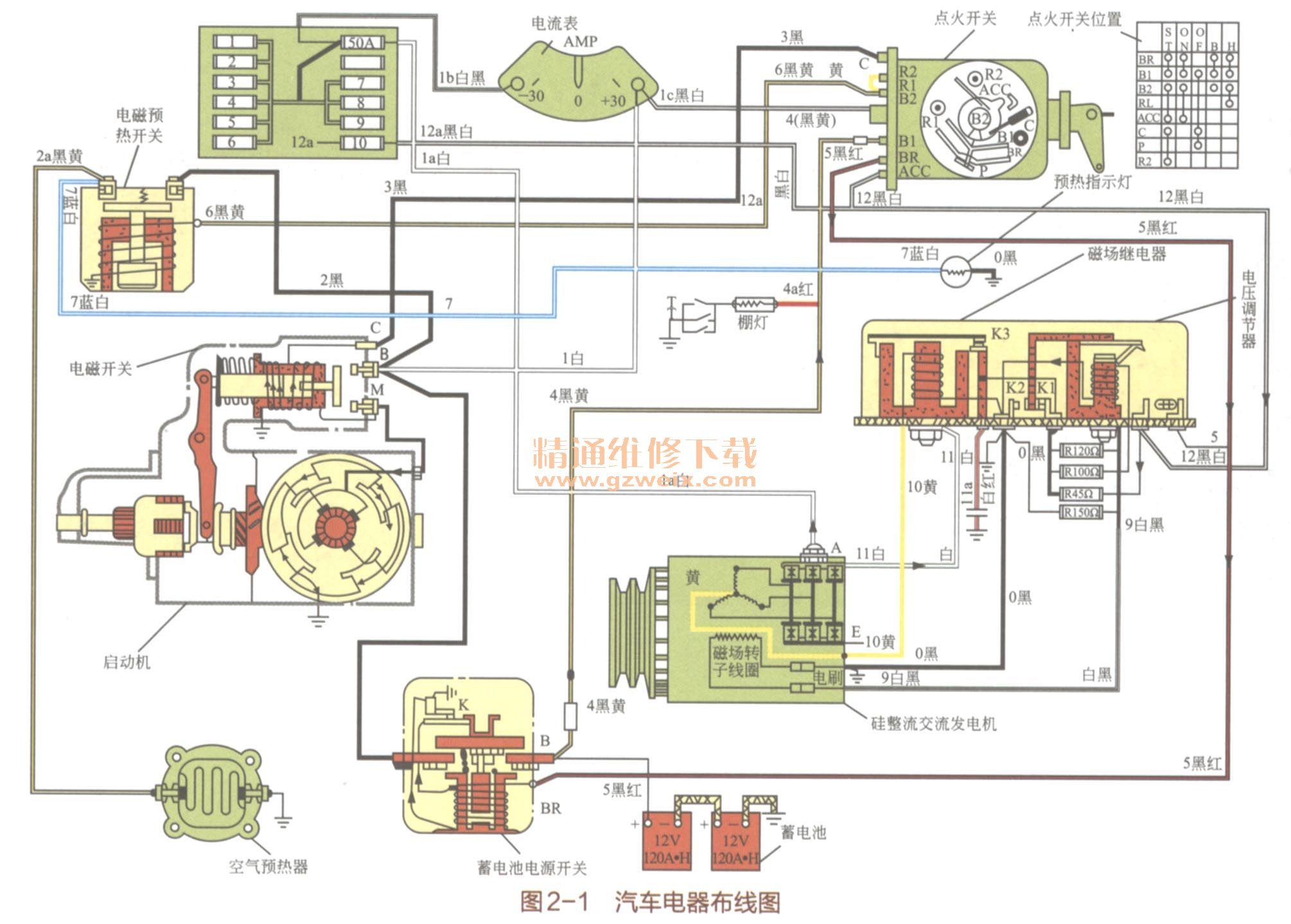 怎样才能看懂电路�_新手篇—轻松看懂汽车电路图(上)
