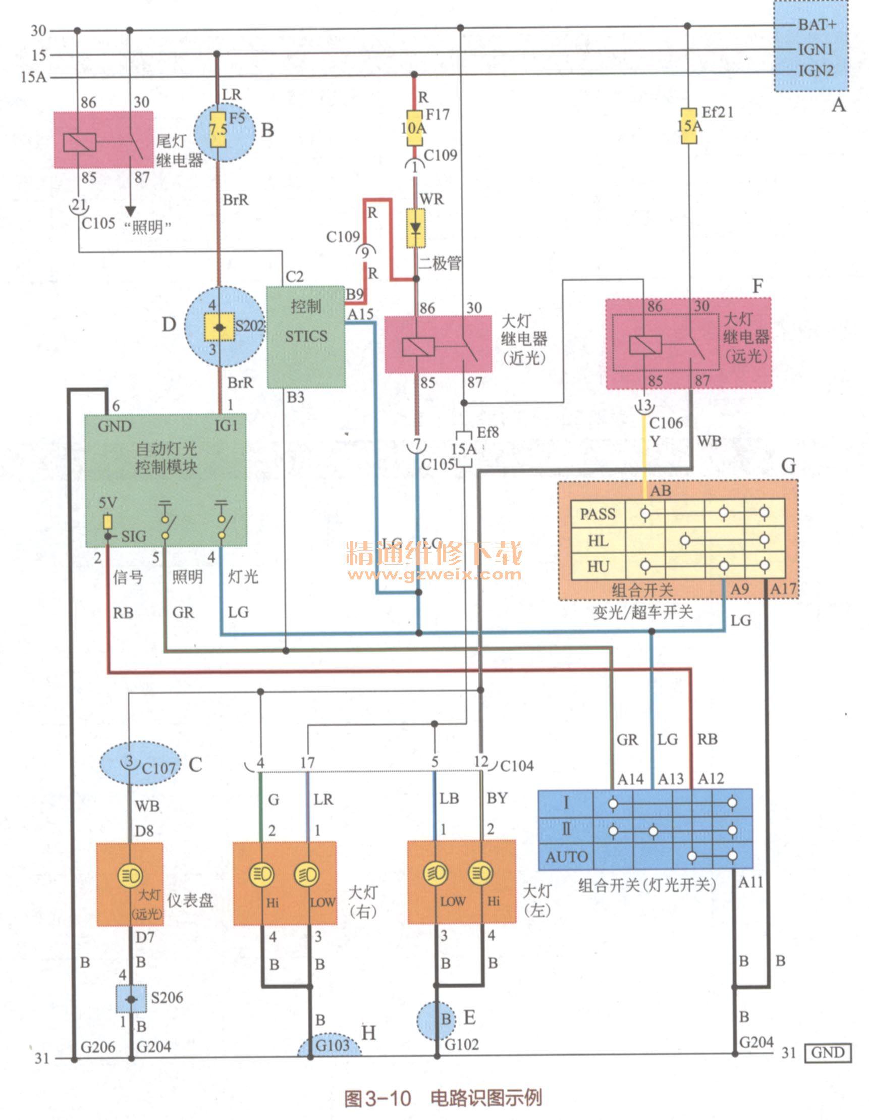 六 长安福特汽车电路识图示例 1.电路导线颜色代码 高清图片