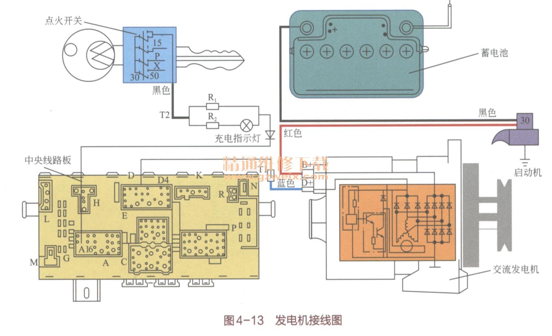 精通维修下载 文档资料 汽车技术 汽车维修教程      发电机的接线图