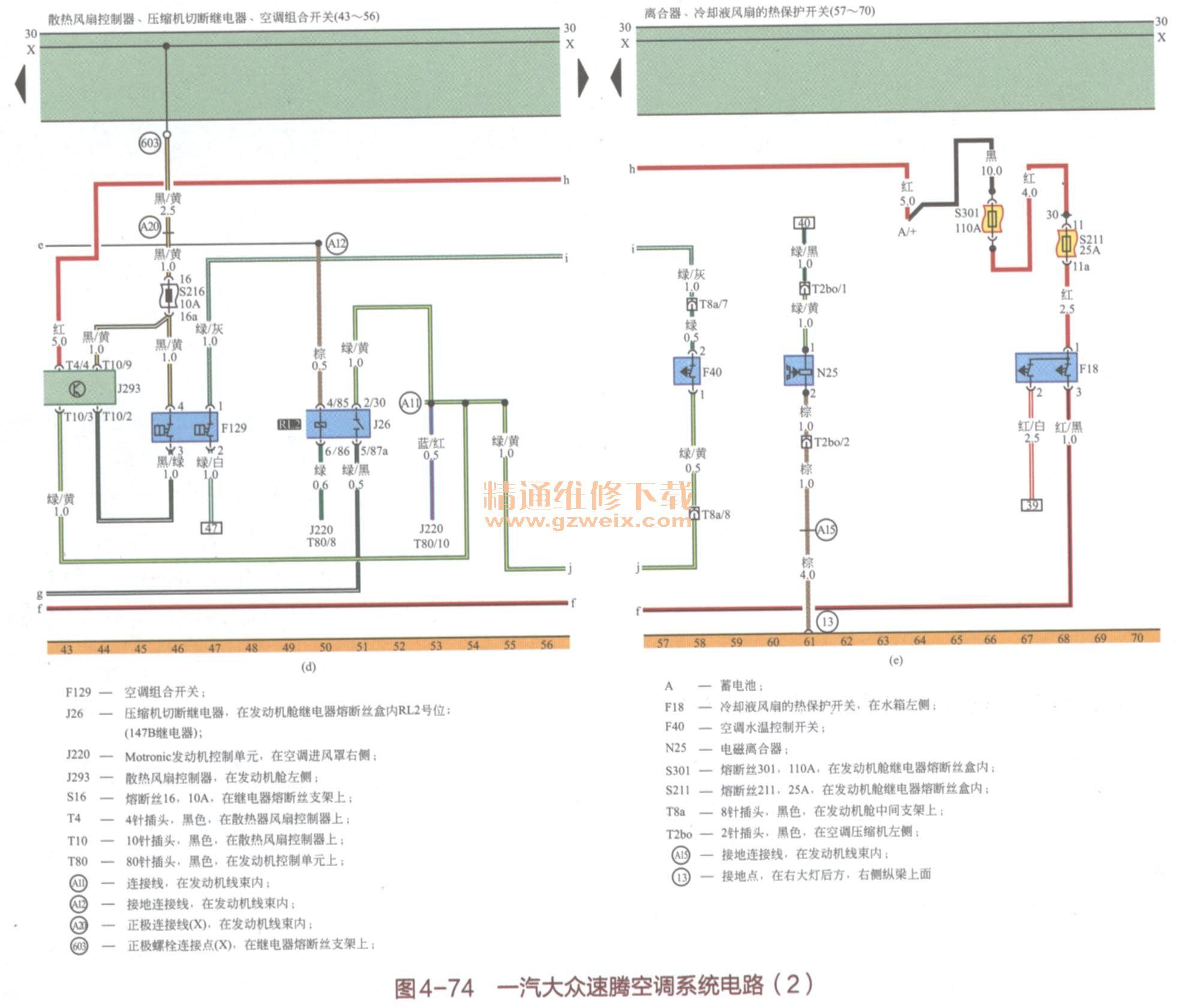 一汽大众速腾空调系统电路 新手篇 轻松看懂汽车电路图 6 高清图片