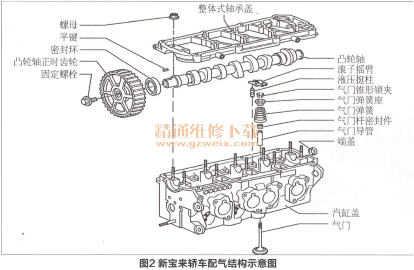 图3)的车辆,由于正时皮带传动阻力减小,这种结构的正时静音皮高清图片