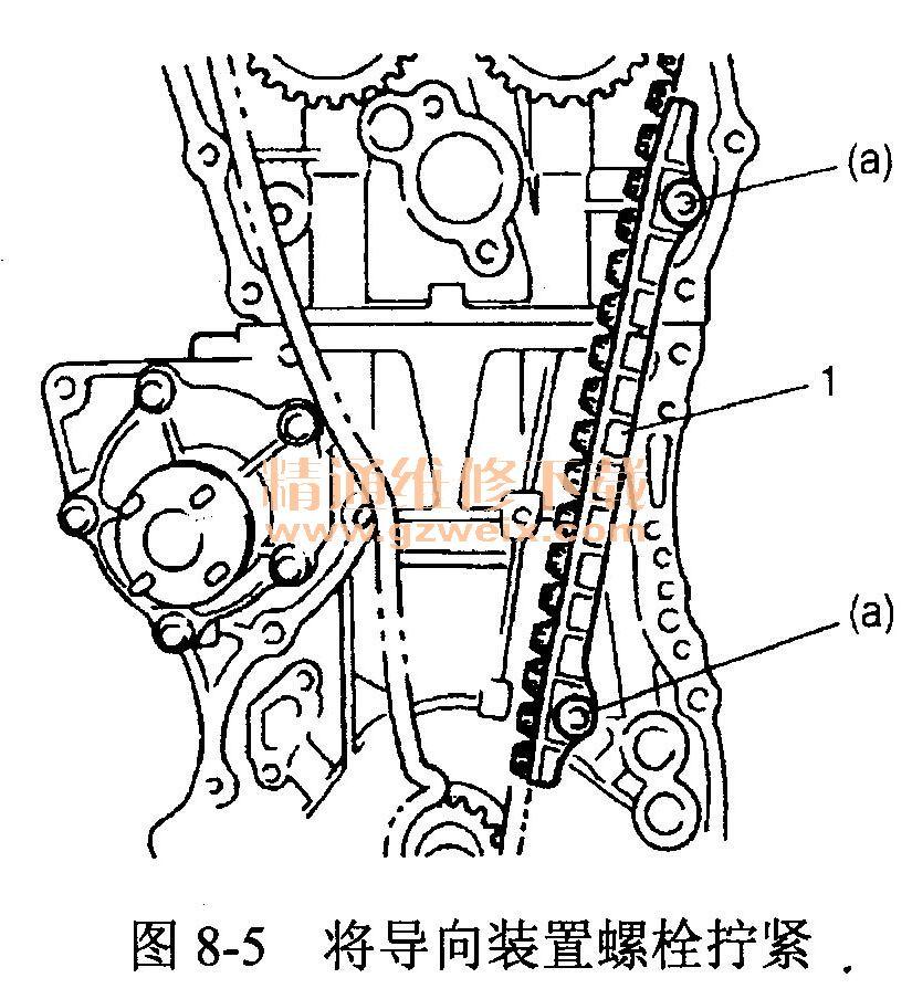昌河铃木grand vitara(超级维特拉)(m16a型发动机)正时校对方法
