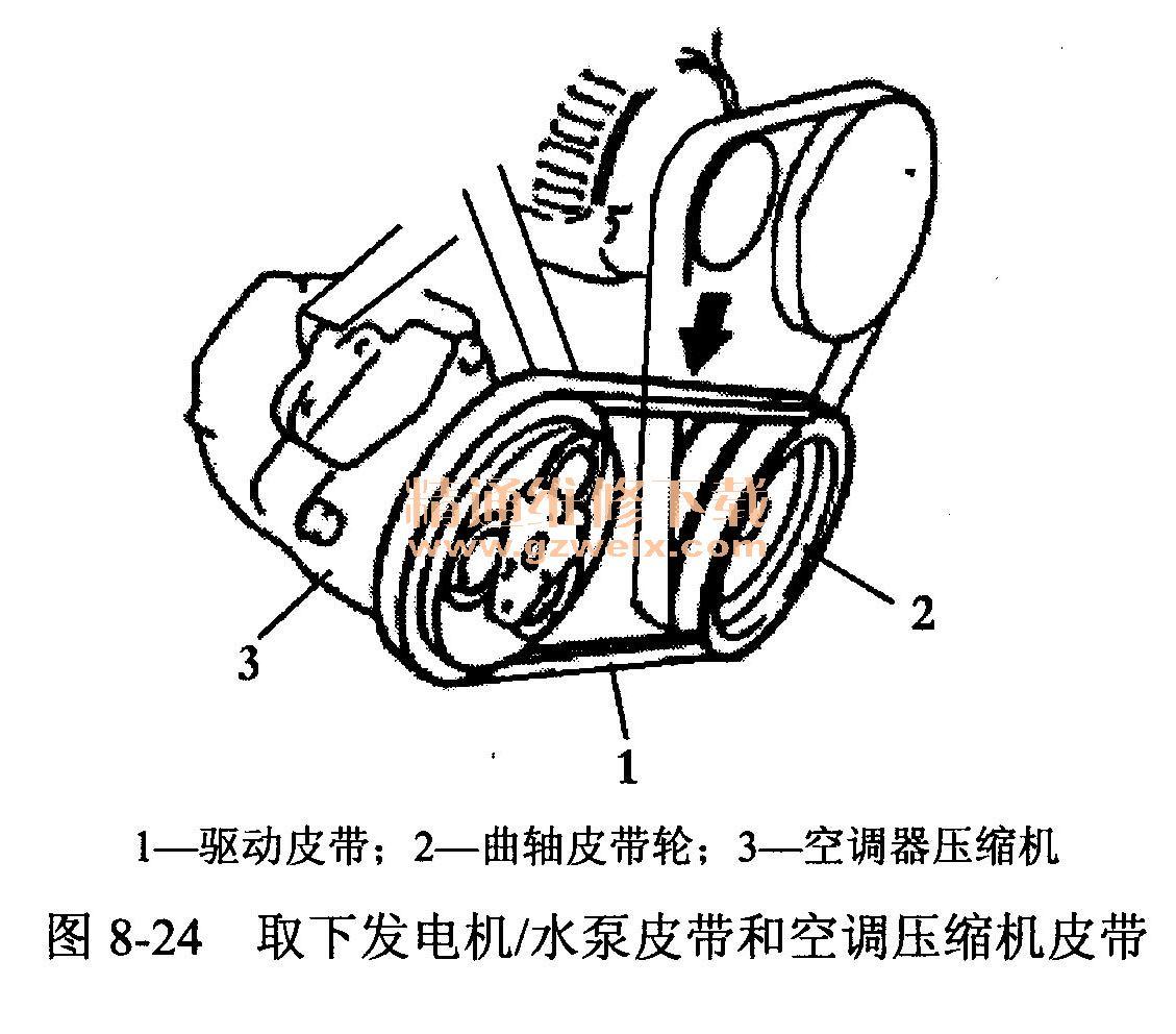 正时皮带,如图8-28所示.   注意:   3.取下发电机/水泵皮带和高清图片