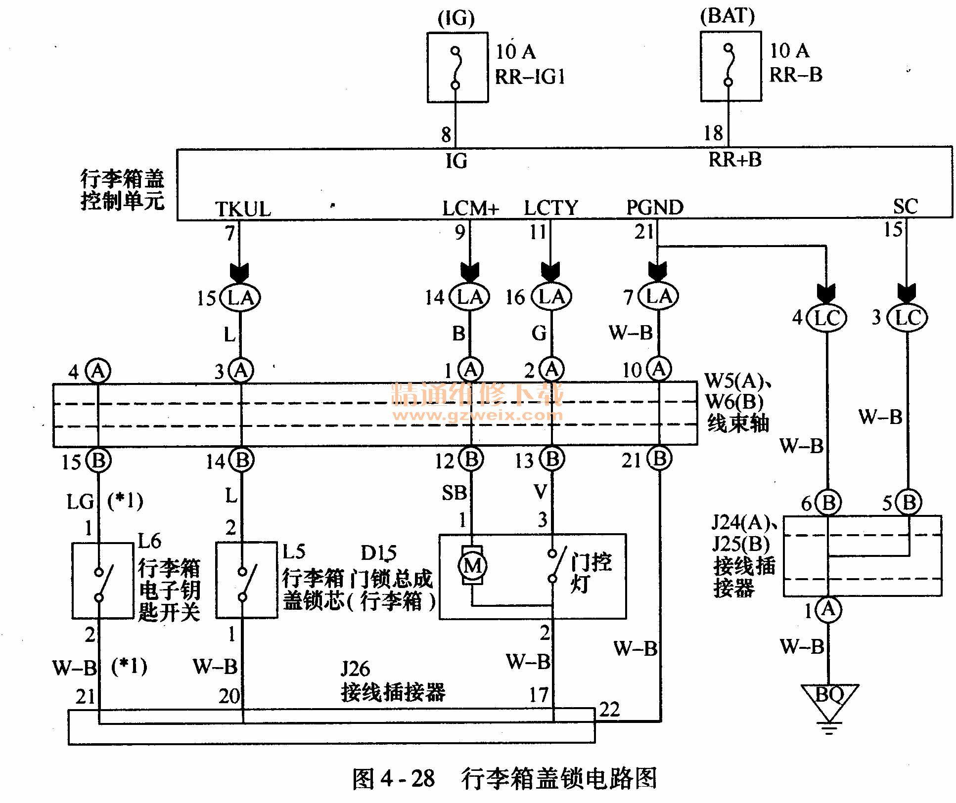 丰田皇冠轿车行李箱锁不能开锁