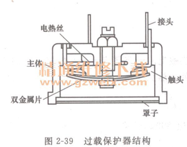 护器的内部结构图