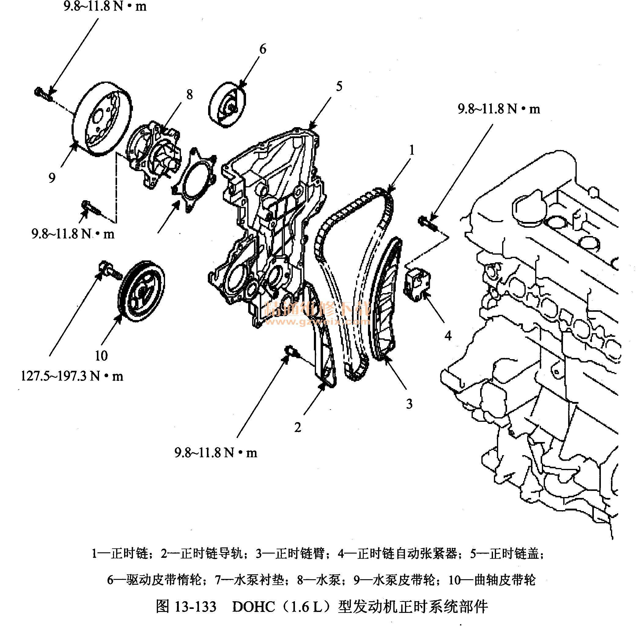l 型发动机正时系统部件高清图片