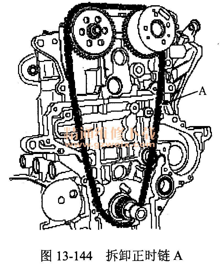 悦达起亚福瑞迪 dohc 1.6 l型发动机 正时校对方法高清图片