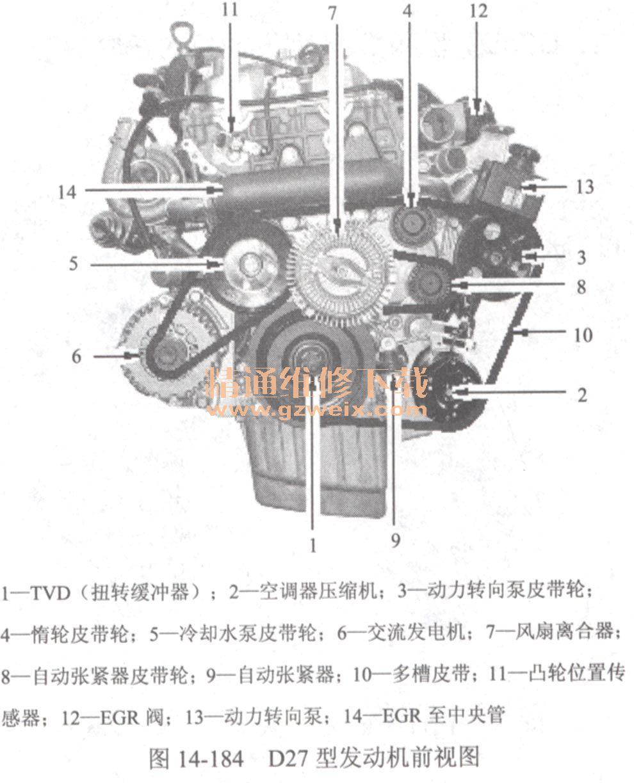 一、D20DT型和D27型发动机正时系统的结构 D20DT型和D27型发动机前视图,分别如图14-183和图14-184所示。   D20DT型和D27型发动机正时链条总成如图14-185所示。  二、D20DT型和D27型发动机的正时调整 (一)正时链条设置 D20DT和D27型发动机正时链条设置如图14-186所示。  发动机正时链条的设置具体说明如下。 (1)检查链条上的标记(金色标记)。 (2)用两个连续的标记的联符标记一点,并对齐曲轴链轮上的标记()。 (3)对齐标记联符和各凸轮轴链轮(进气凸轮