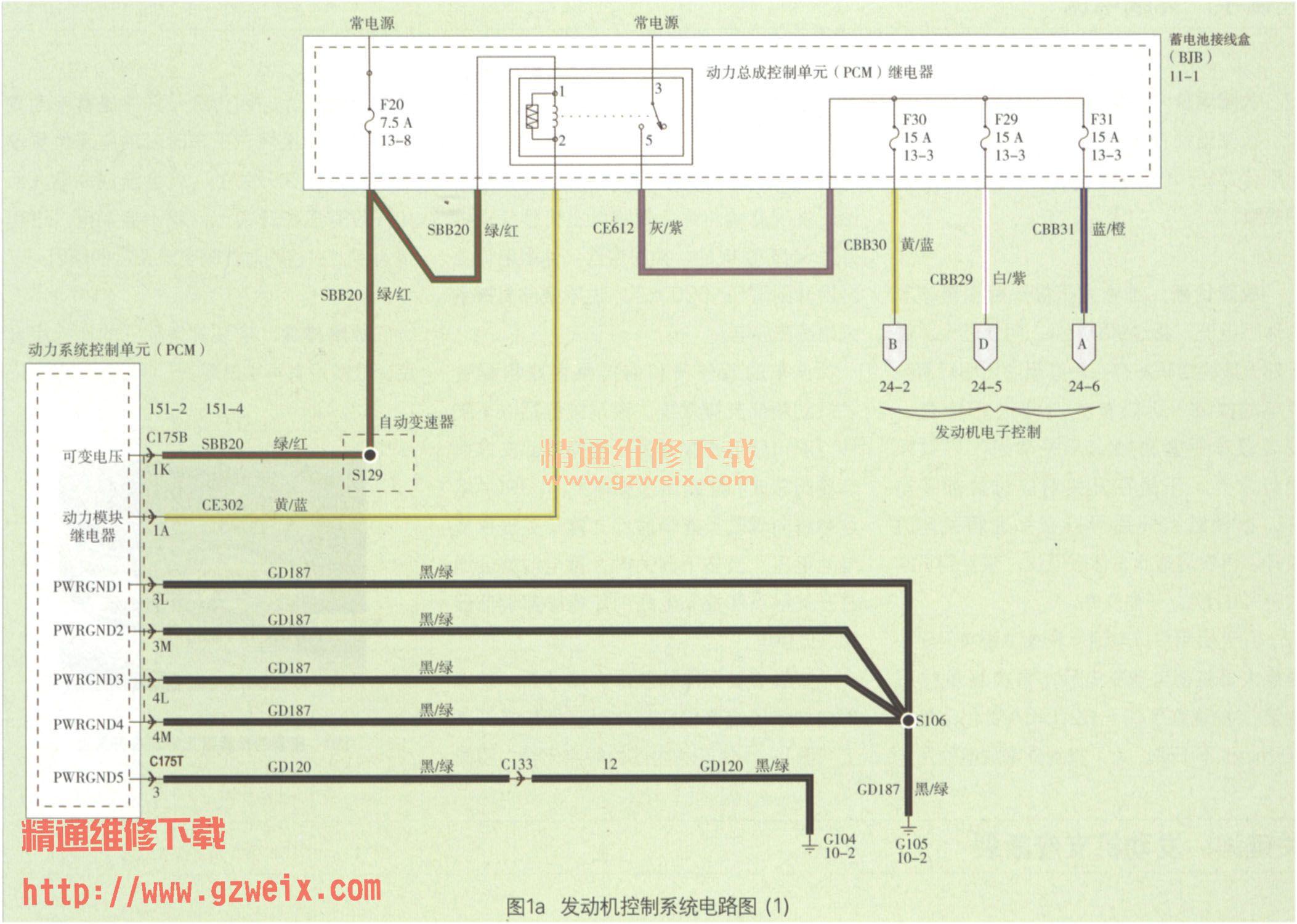 长安福特翼搏汽车电路图 发动机控制系统电路图高清图片
