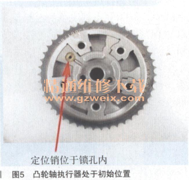 可变气门正时系统(VVT)主要由发动机控制模块、凸轮轴位置传感器、凸轮轴位置执行器电磁阀和凸轮轴位置执行器组成。凸轮轴位置执行器由基座、叶片、叶片定位销组成,其中基座和凸轮轴链轮为一体,叶片和凸轮轴相连,也装备加位弹簧,用来协助凸轮轴执行器返回初始位置(如图4所示)。在初始位置时,定位销位于锁孔内,将叶片固定,叶片和曲轴、凸轮轴相对位置不会发生任何变化(如图5所示)。在VVT 工作时,机油压力将定位销压出锁孔,凸轮轴和凸轮轴链轮产生相对运动改变凸轮轴相对于曲轴的角度(如图6所示)。LDK发动机排气凸轮轴相