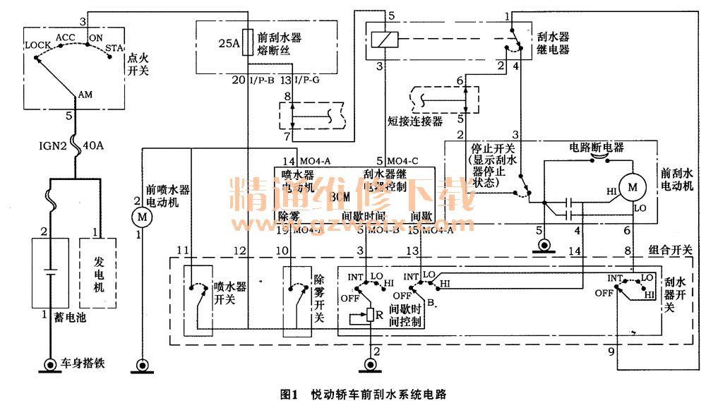 分析北京现代悦动刮水系统电路高清图片
