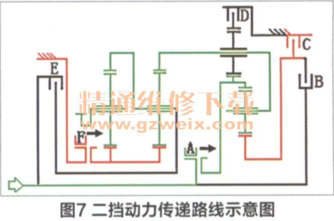 采埃孚9hp自动变速器结构及动力传递路线
