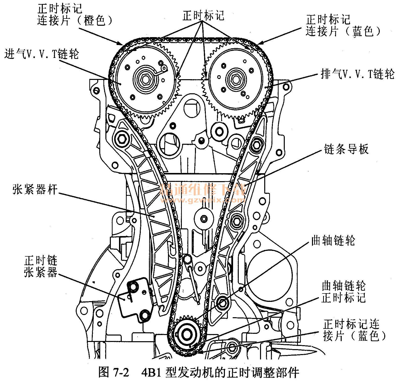 安装2011腾讯qq_三菱欧蓝德(4B1型发动机)正时校对方法 - 精通维修下载
