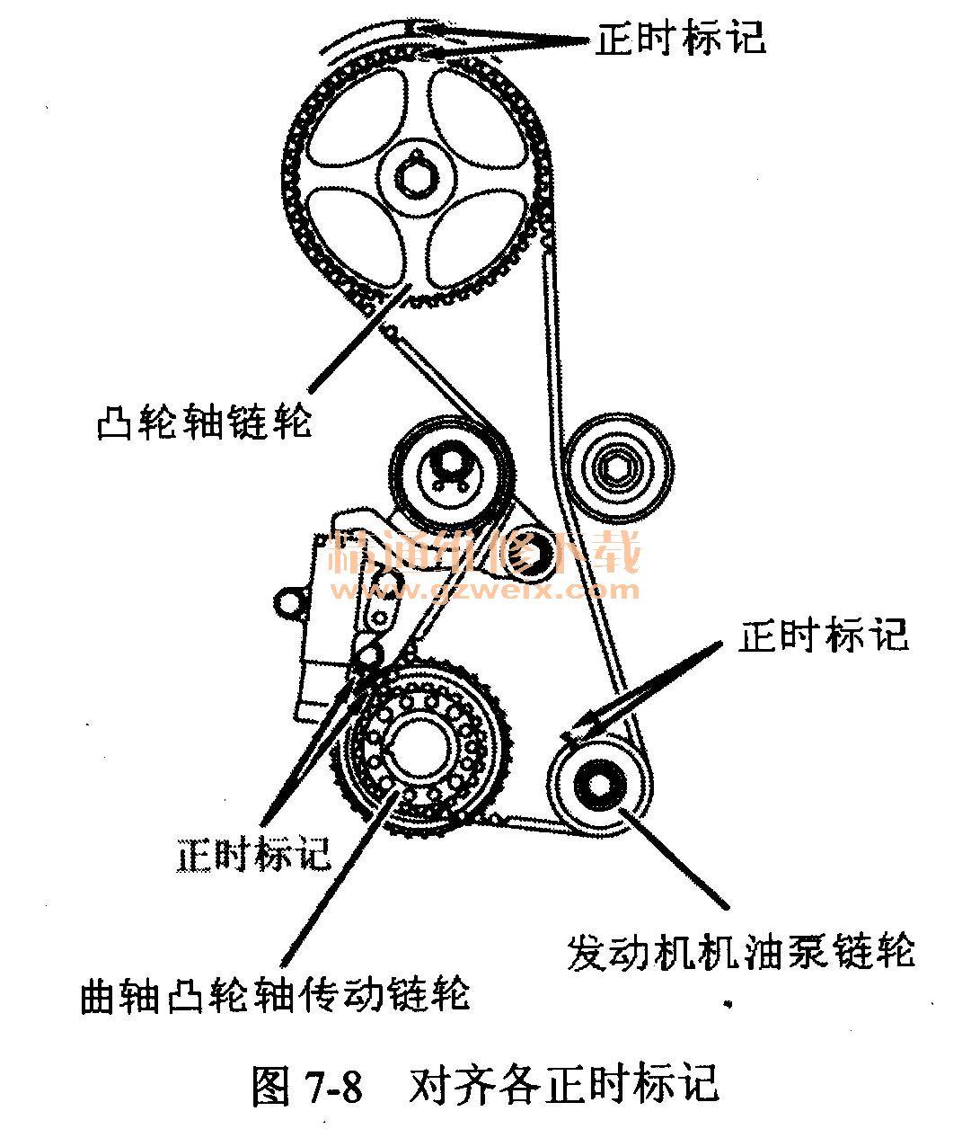三菱伊柯丽斯 4g69 2.4 l型发动机 正时校对方法 高清图片