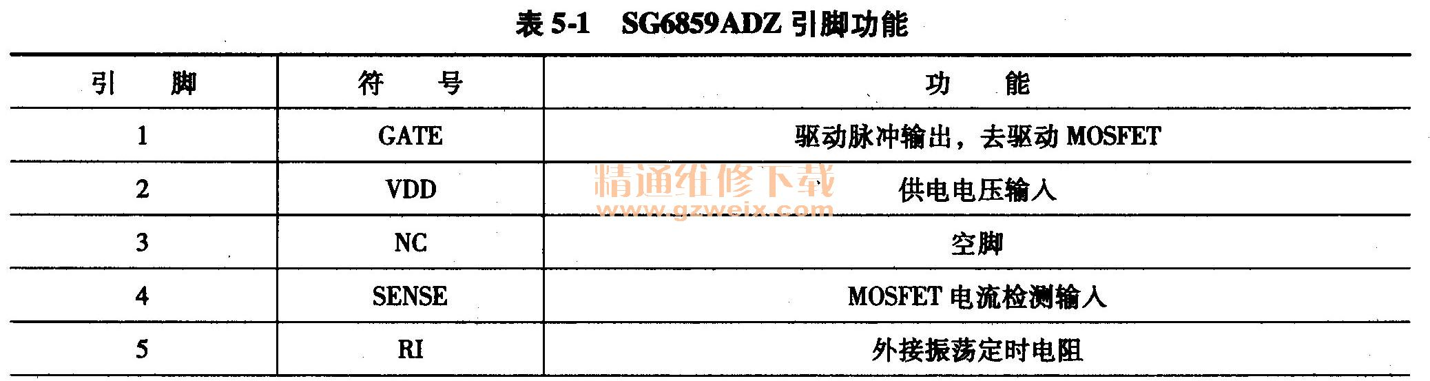 SG6859ADZ引脚功能