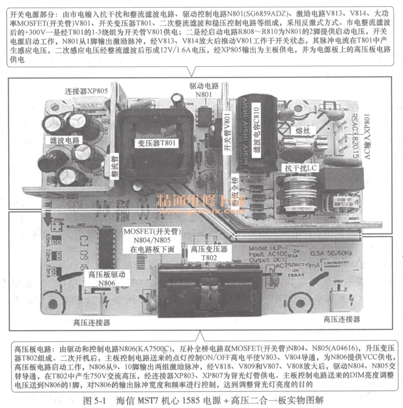 """海信MS""""T7机芯1585电源+高压二合一板实物图解"""