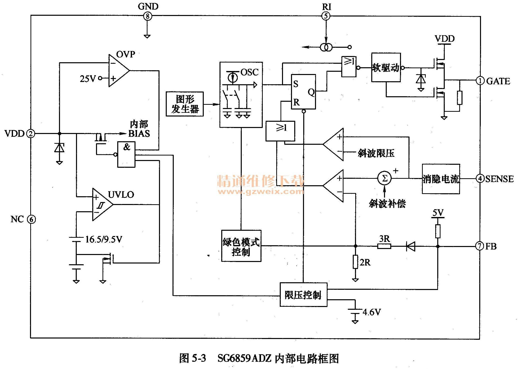 SG6859ADZ内部电路框图