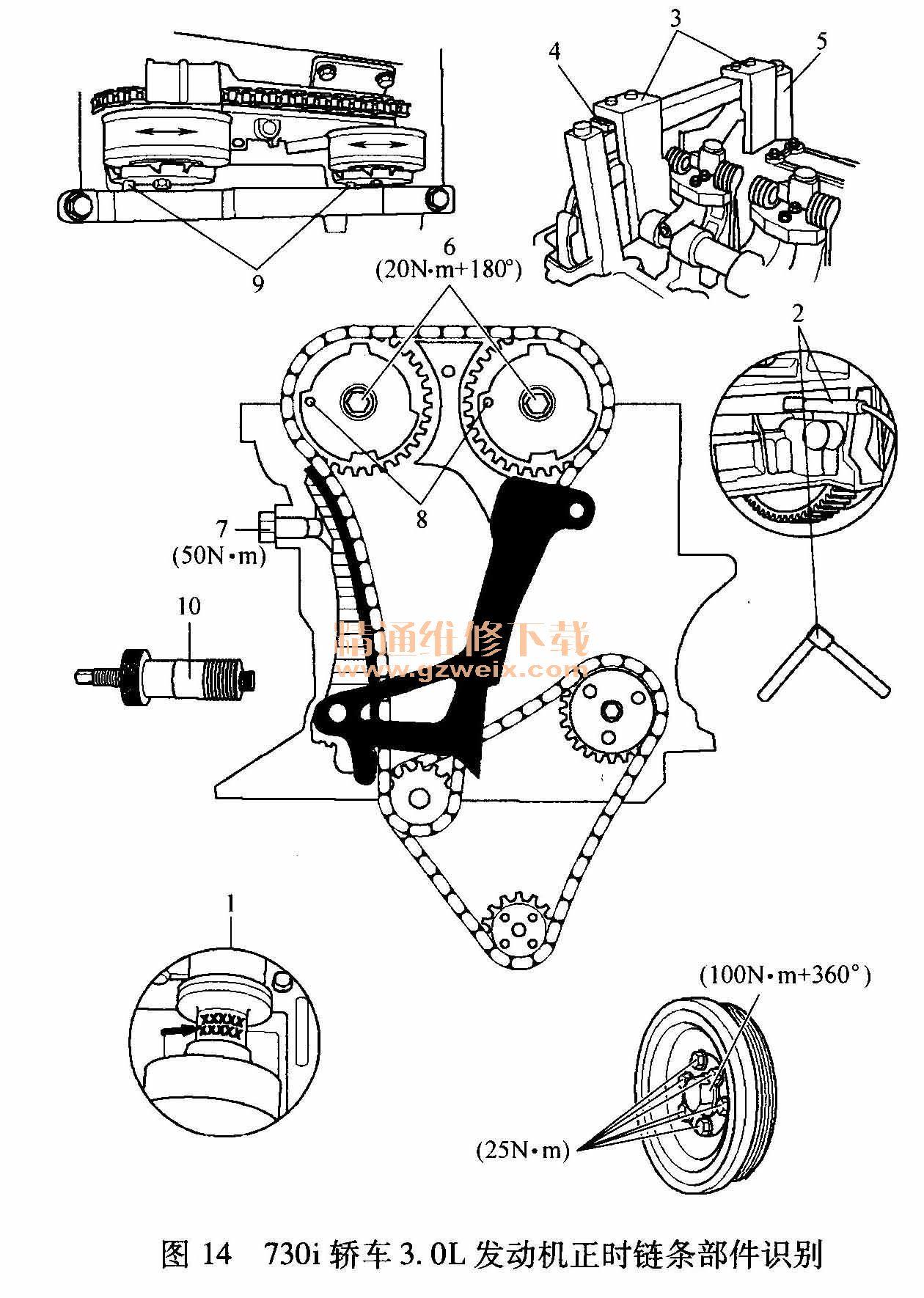 宝马730i(3. 0l发动机)正时校对方法