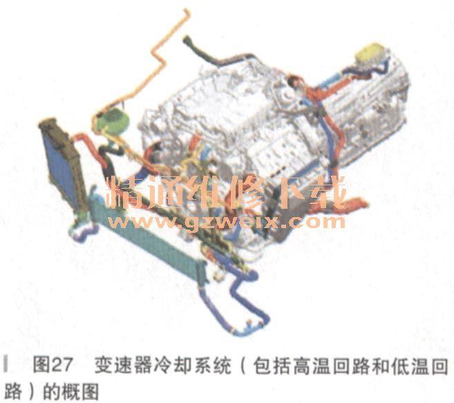 概述现代汽车冷却系统控制原理 八高清图片